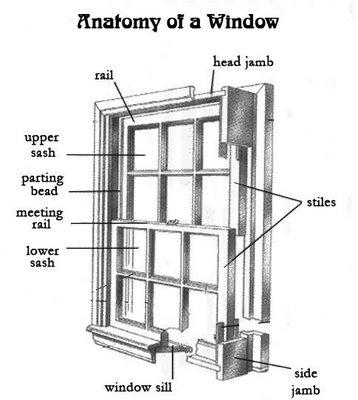 About Us Dublin Sash Window Restoration